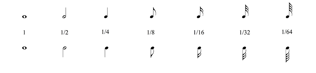 Musical Notation Oscar Van Dillen