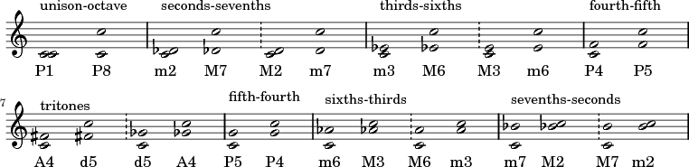 how to write barbershop music 7th
