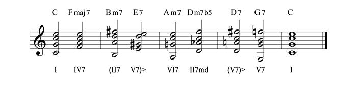 003-secondary-degree-example-major-700px