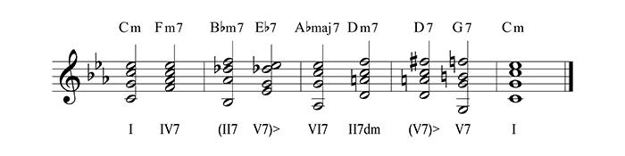 003-secondary-degree-example-minor-700px