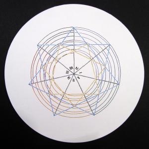 spiraling diatonic circle of church modes