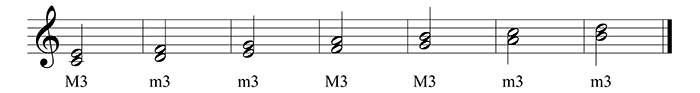 basic tone thirds