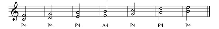 basic tone fourths