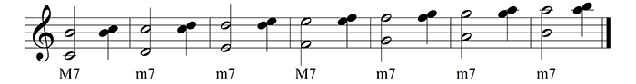 basic tone sevenths with inversions