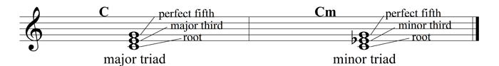 example 27 - major and minor triad