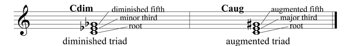 example 28 - diminished and augmented triad
