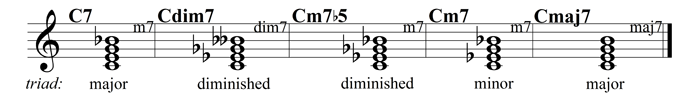 example 29 - basic seventh chords