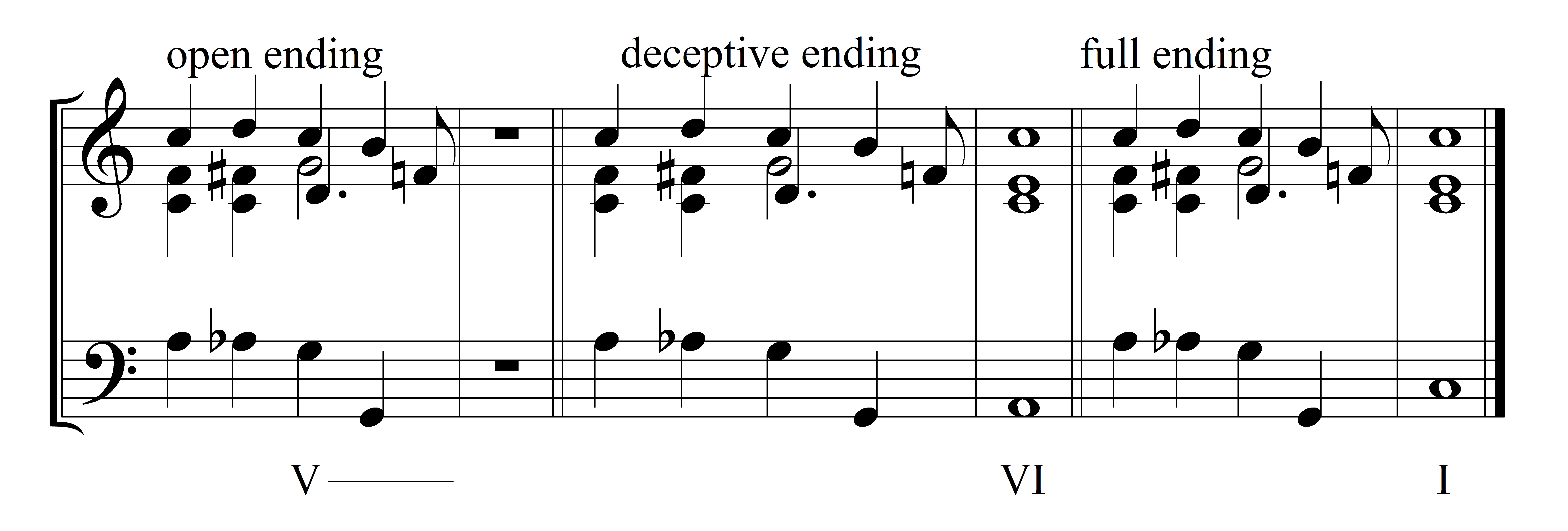 example 34 - harmonic tension and endings