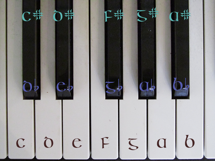 keyboard with tone names