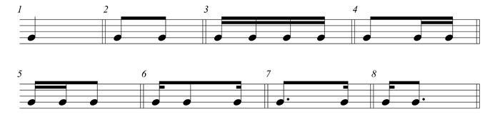 binary subdivisions of the quarter note
